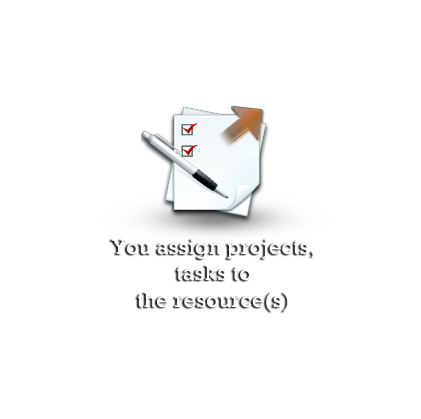 You assign projects, tasks to the resource(s)